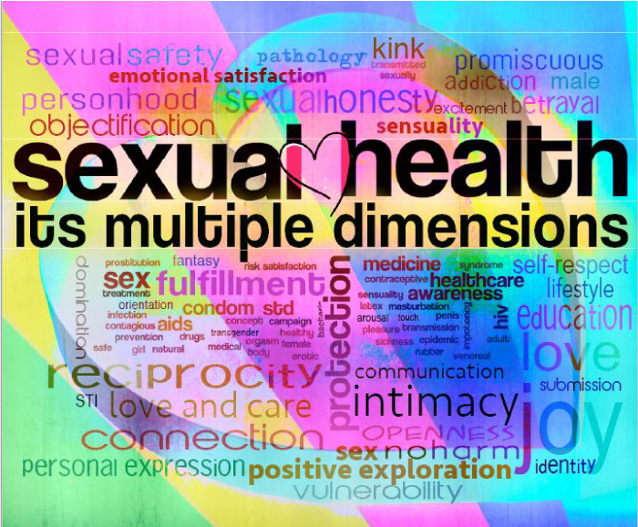 Sexual-Health--Dimensions